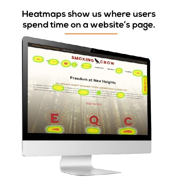ux-heatmap-example